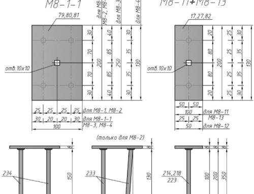 Закладная деталь М8-1-М8-4, М8-1-1, М8-11-М8-13